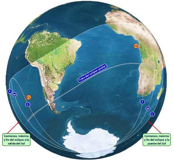 Fig. 1: Límites de visibilidad general (región clara) con la Tierra centrada en el lugar donde tiene lugar el máximo (φ= -34°41', λ = -31°12'). P1  y P4 marcan los lugares del primer y último contacto de la penumbra con la Tierra8. También se muestran las curvas de comienzo (C), máximo (M) y fin (F) del  eclipse a la salida y puesta del Sol. (Claudio Mallamaci, Universidad Nacional de San Juan, Departamento de Física y Química)